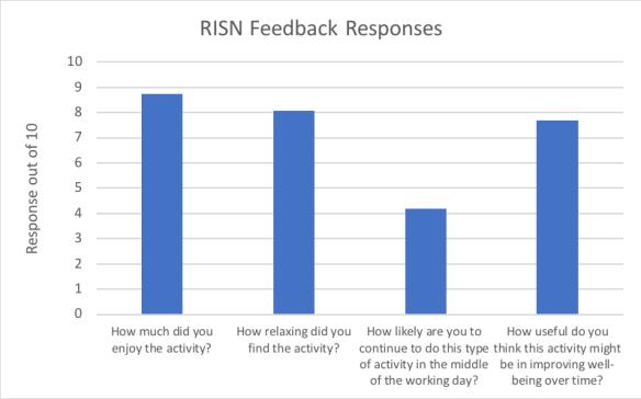 Response_graph_axes